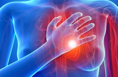 Sintomas das principais doenças cardíacas em mulheres