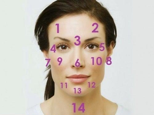 Você sabia que o rosto é o reflexo do corpo?