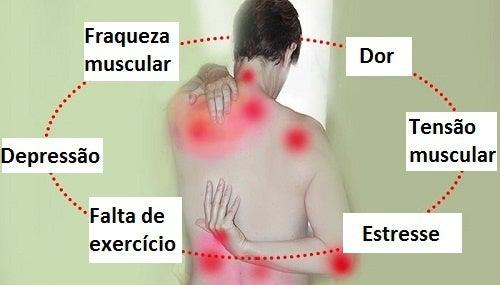 Como tratar a fibromialgia de maneira natural