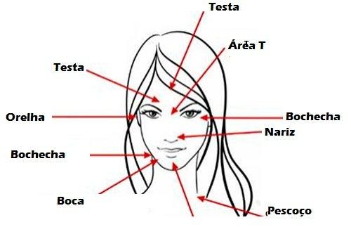 O que a acne pode revelar sobre sua saúde