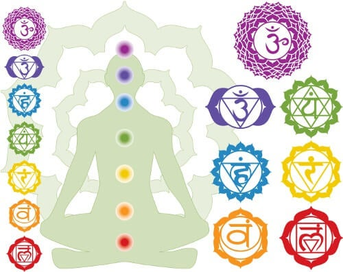 Como curar seus chakras