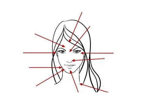 O que a acne pode revelar sobre nossa saúde?