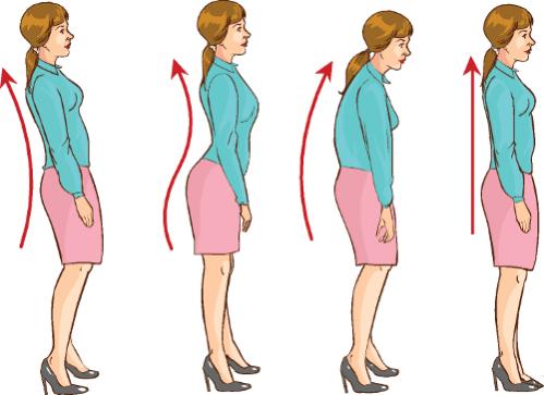A má postura e suas consequências para a saúde