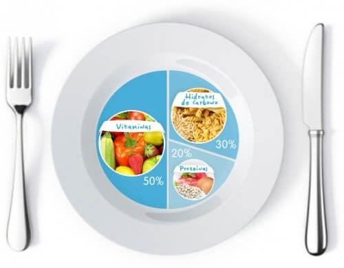 Proporções dos pratos para emagrecer o