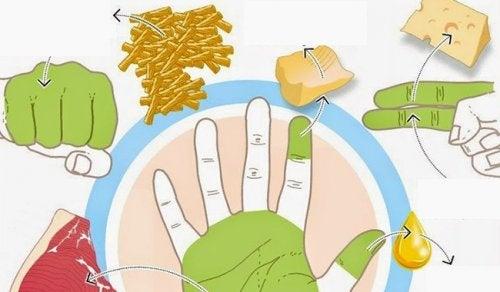 Suas mãos revelam quanto você necessita comer