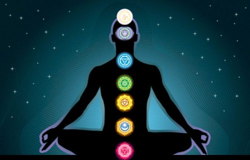 Meditação dos chakras