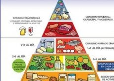 A nova pirâmide nutricional