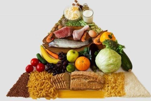 Nova pirâmide de alimentação saudável
