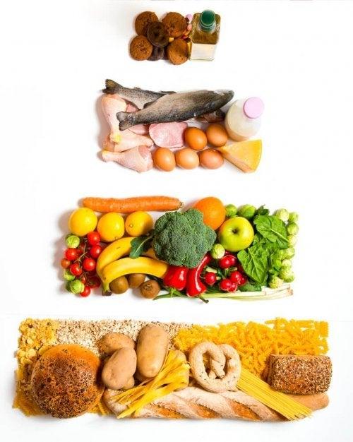 A prática de hábitos saudáveis com a pirâmide alimentar