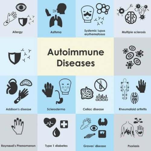 As doenças autoimunes mais frequentes
