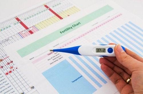 Mastralgia e febre