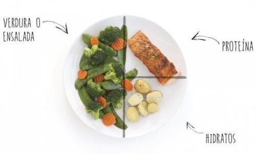 Prato de comida balanceado