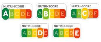 Sistema NutriScore