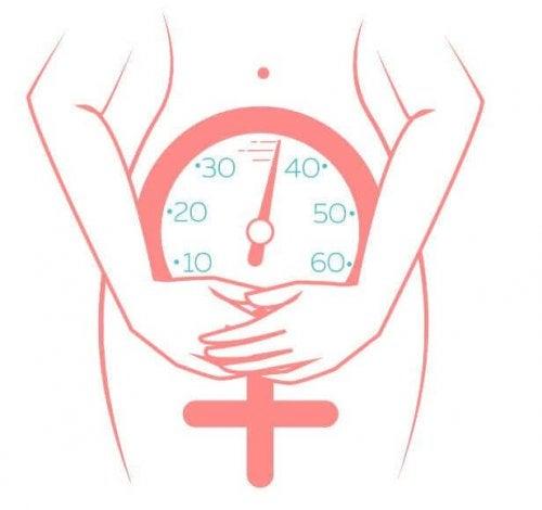 Atrofia urogenital em mulheres na pós-menopausa